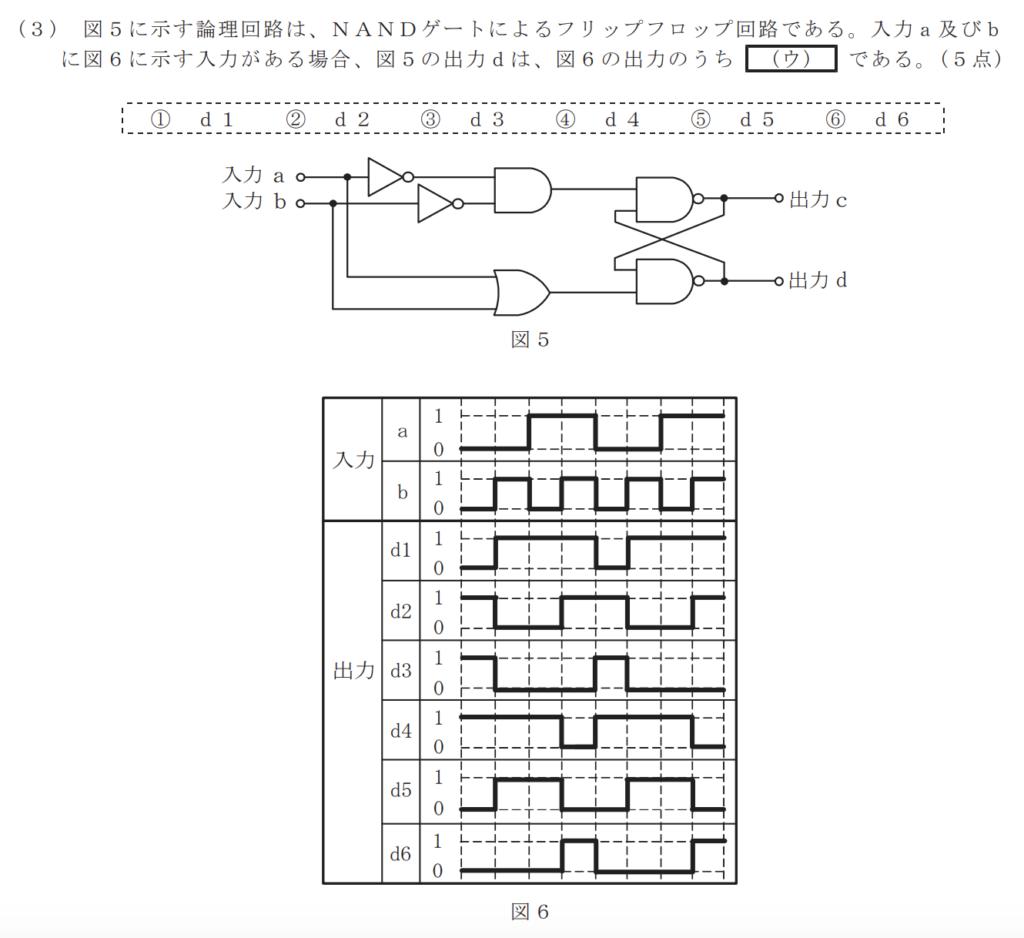 一般財団法人日本データ通信協会「令和元年度第2回工事担任者試験問題 DD第二種」